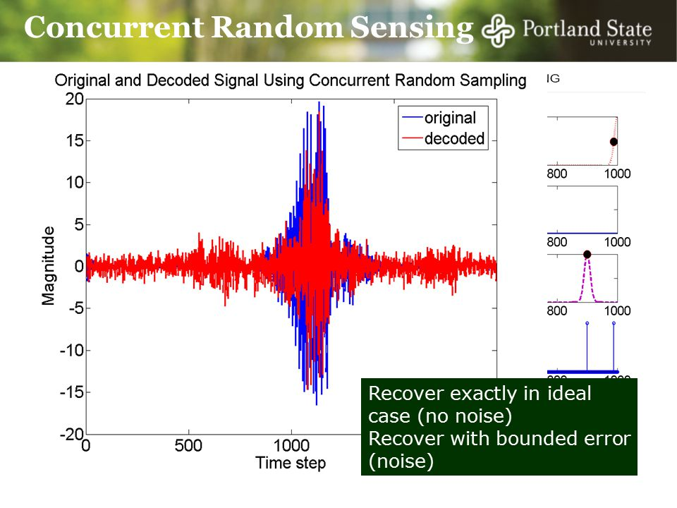 Concurrent Random Sensing Each sensor concurrently and randomly samples a source at a rate much lower than the traditional sensing rate Sense then compress Compress while sensing Recover exactly in ideal case (no noise) Recover with bounded error (noise)