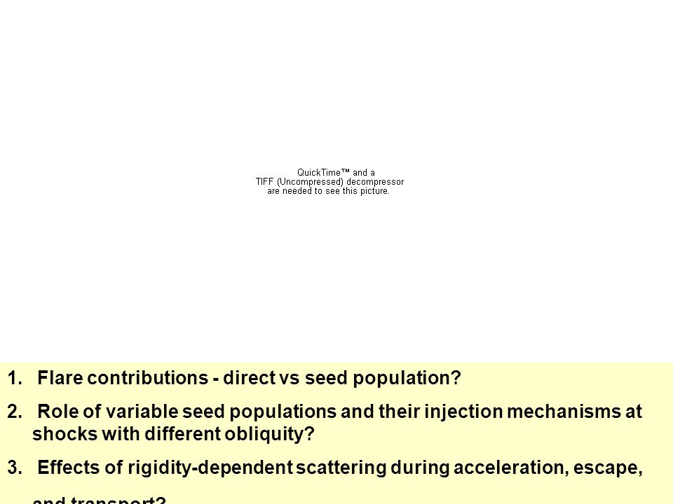 1. Flare contributions - direct vs seed population.