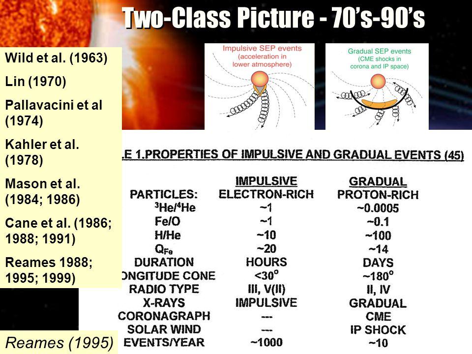 Two-Class Picture - 70's-90's Reames (1995) Wild et al.