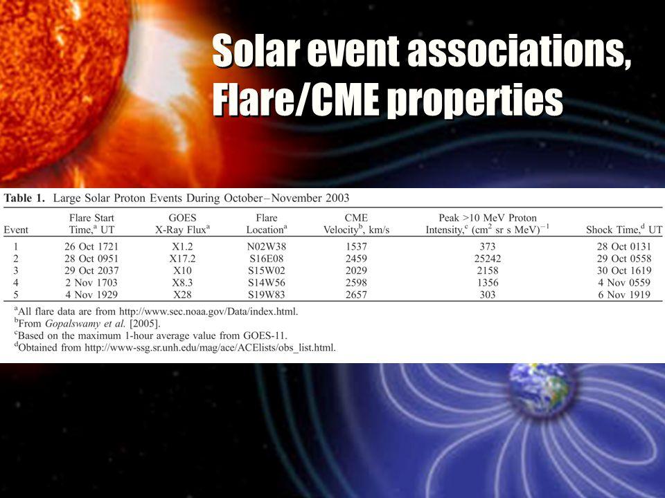 Solar event associations, Flare/CME properties