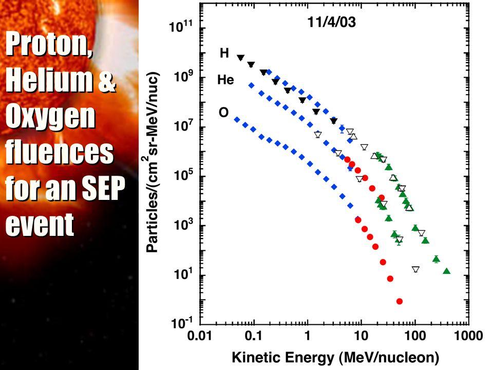 Proton, Helium & Oxygen fluences for an SEP event