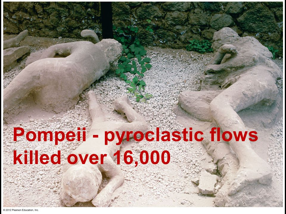 Pompeii - pyroclastic flows killed over 16,000
