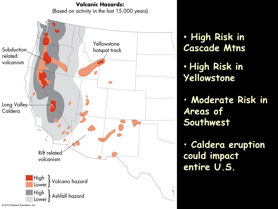 High Risk in Cascade Mtns High Risk in Yellowstone Moderate Risk in Areas of Southwest Caldera eruption could impact entire U.S.