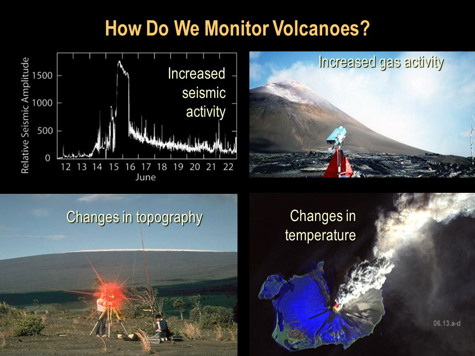 06.13.a-d How Do We Monitor Volcanoes? Increased seismic activity Increased gas activity Changes in topography Changes in temperature