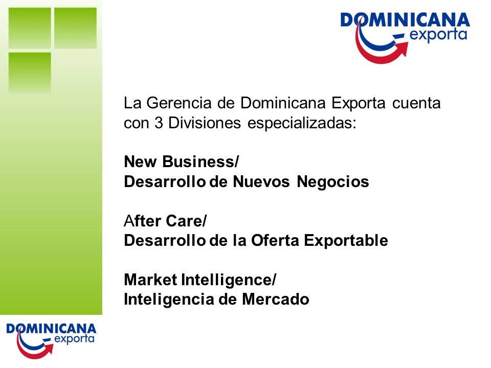 DR at a Glance La Gerencia de Dominicana Exporta cuenta con 3 Divisiones especializadas: New Business/ Desarrollo de Nuevos Negocios After Care/ Desar