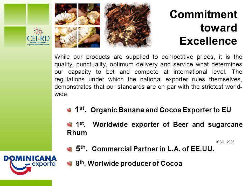 DR at a Glance Nazario Rizek Cacao Agroindustria Ocoeña, S. A. Export Agri - Brands