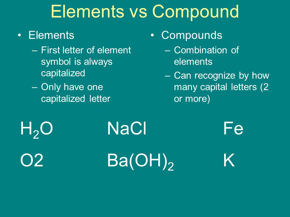 Elements vs Compound Elements –First letter of element symbol is always capitalized –Only have one capitalized letter Compounds –Combination of elements –Can recognize by how many capital letters (2 or more) H 2 ONaClFe O2Ba(OH) 2 K
