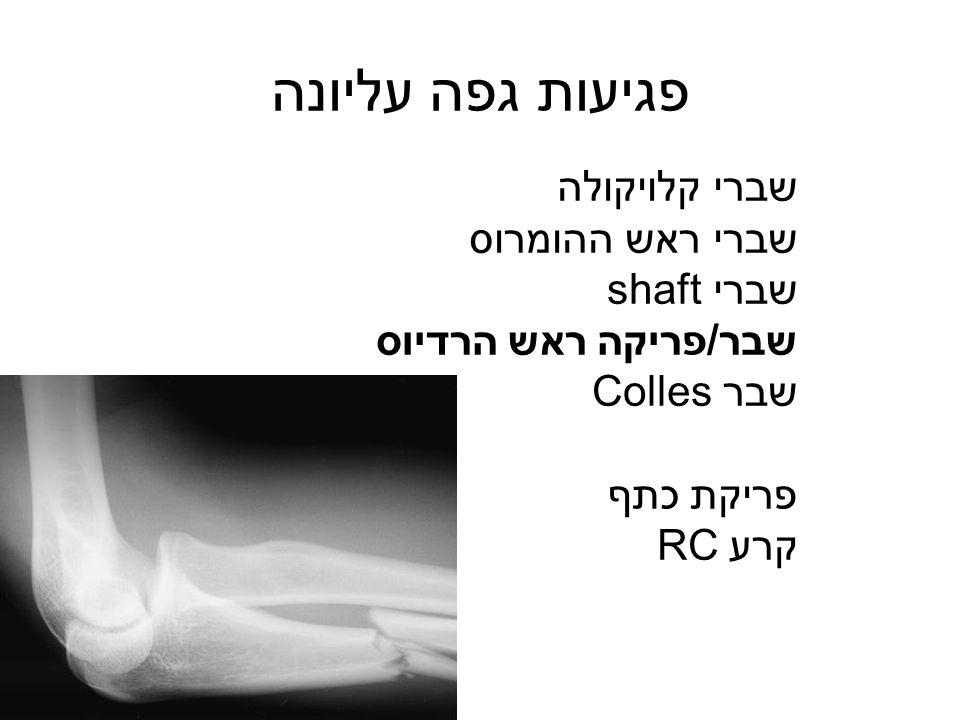 פגיעות גפה עליונה שברי קלויקולה שברי ראש ההומרוס שברי shaft שבר/פריקה ראש הרדיוס שבר Colles פריקת כתף קרע RC