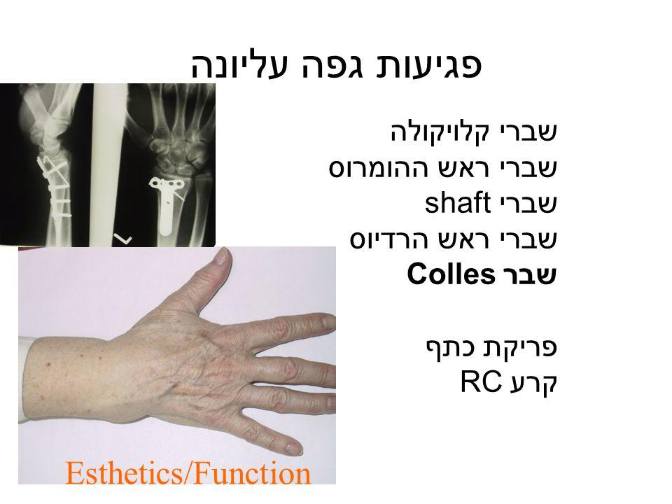 פגיעות גפה עליונה שברי קלויקולה שברי ראש ההומרוס שברי shaft שברי ראש הרדיוס שבר Colles פריקת כתף קרע RC Esthetics/Function