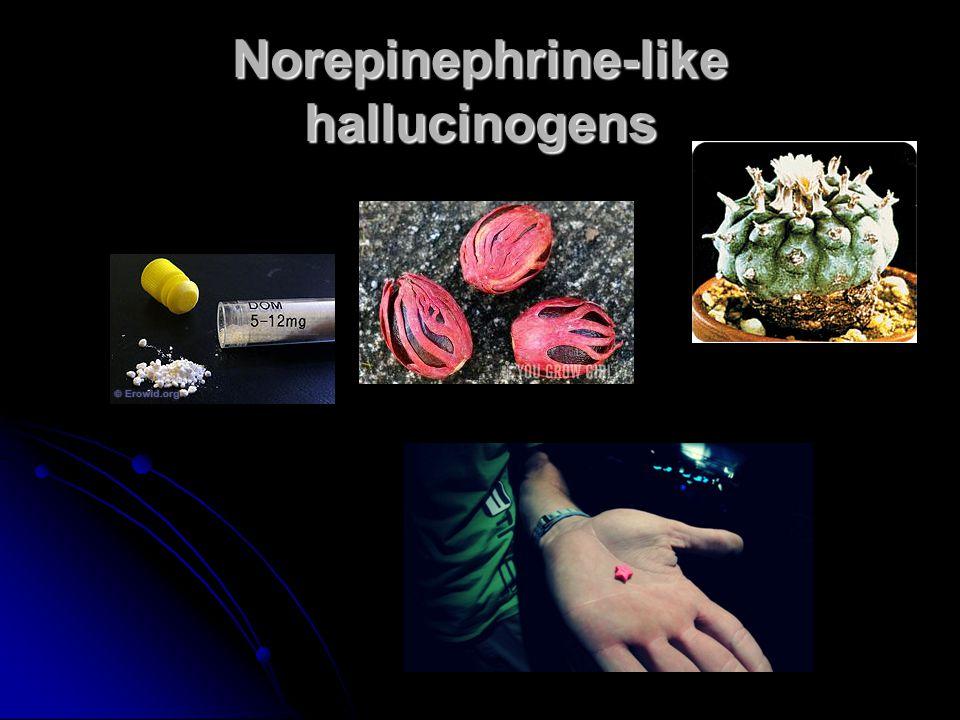 Acetylcholine-like hallucinogens