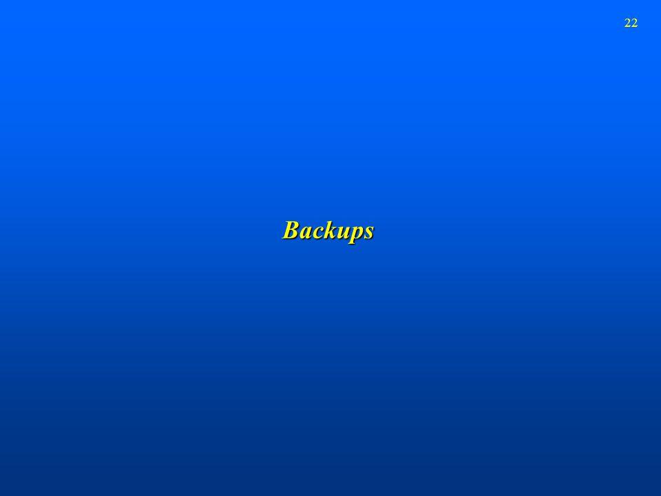 22 Backups