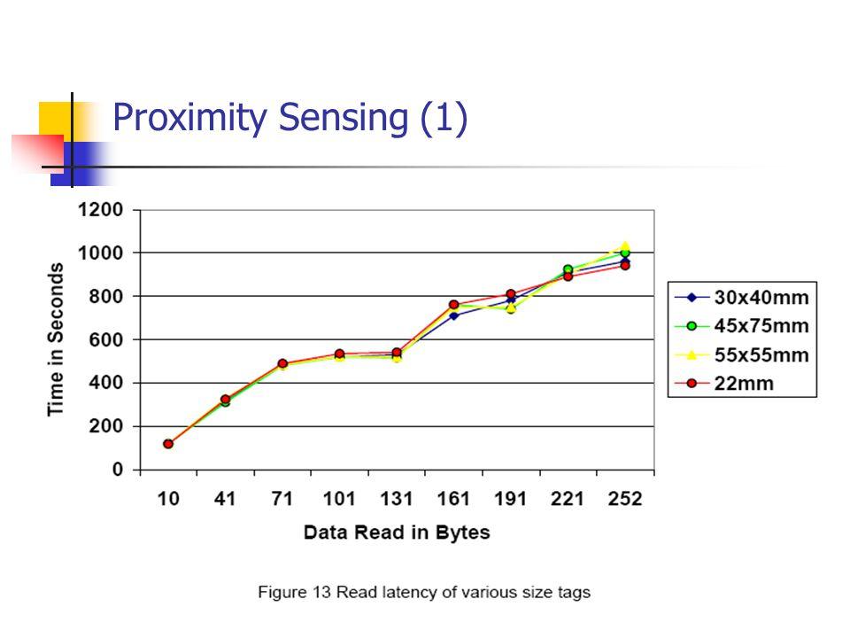 Proximity Sensing (1)