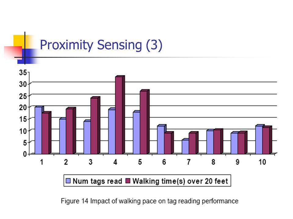 Proximity Sensing (3)