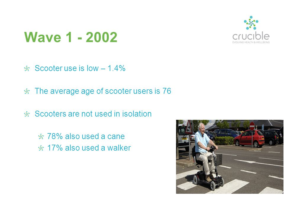 Wave 1 - 2002 Scooter use is low – 1.4% The average age of scooter users is 76 Scooters are not used in isolation 78% also used a cane 17% also used a