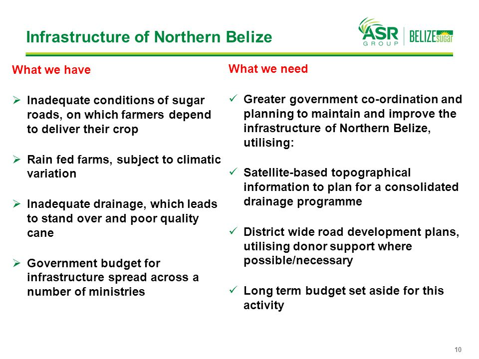 Infrastructure of Northern Belize What we have  Inadequate conditions of sugar roads, on which farmers depend to deliver their crop  Rain fed farms,