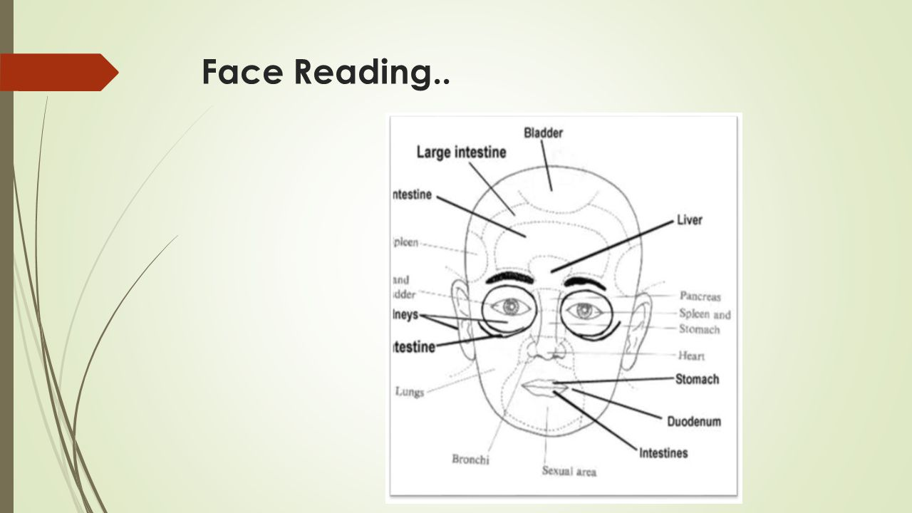 Face Reading..