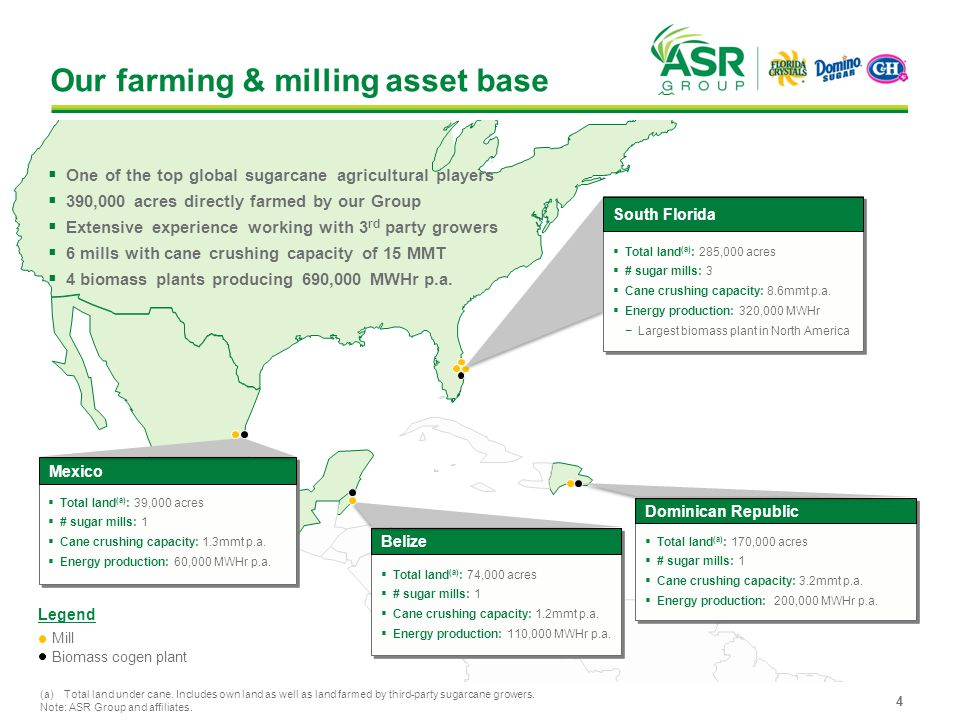  Total land (a) : 170,000 acres  # sugar mills: 1  Cane crushing capacity: 3.2mmt p.a.