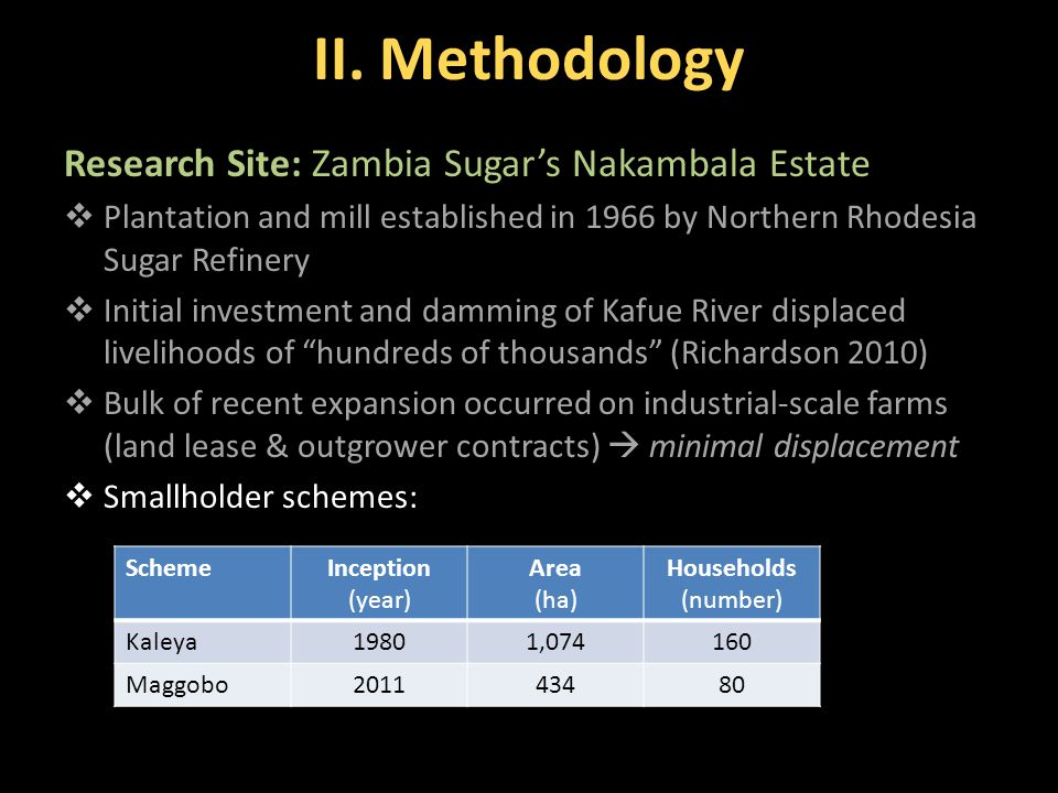 II. Methodology Research Site: Zambia Sugar's Nakambala Estate  Plantation and mill established in 1966 by Northern Rhodesia Sugar Refinery  Initial