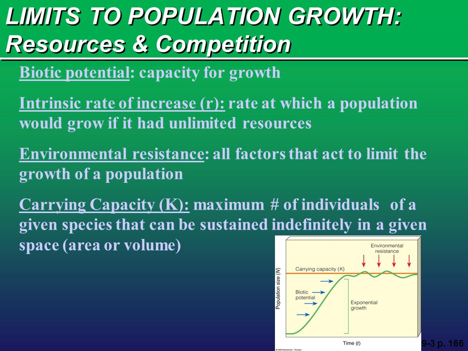 LIMITS TO POPULATION GROWTH: Resources & Competition Fig. 9-3 p. 166 Biotic potential: capacity for growth Intrinsic rate of increase (r): rate at whi