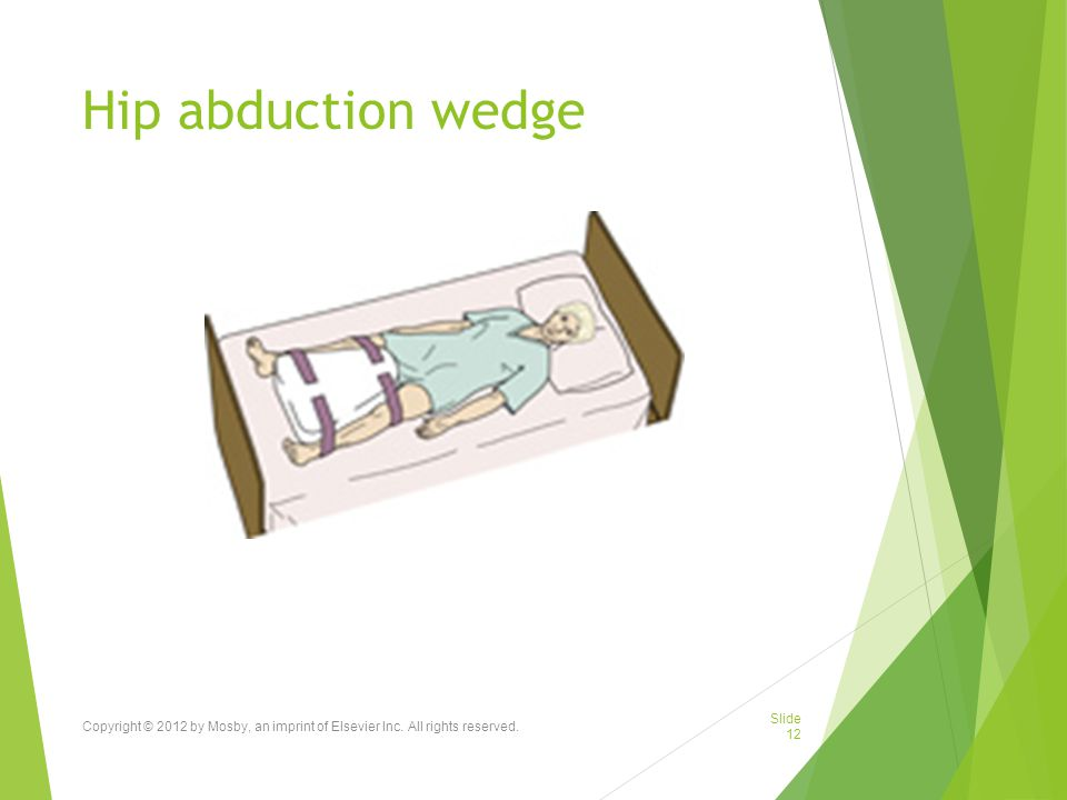 Hip abduction wedge Copyright © 2012 by Mosby, an imprint of Elsevier Inc. All rights reserved. Slide 12