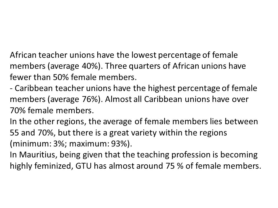 African teacher unions have the lowest percentage of female members (average 40%).