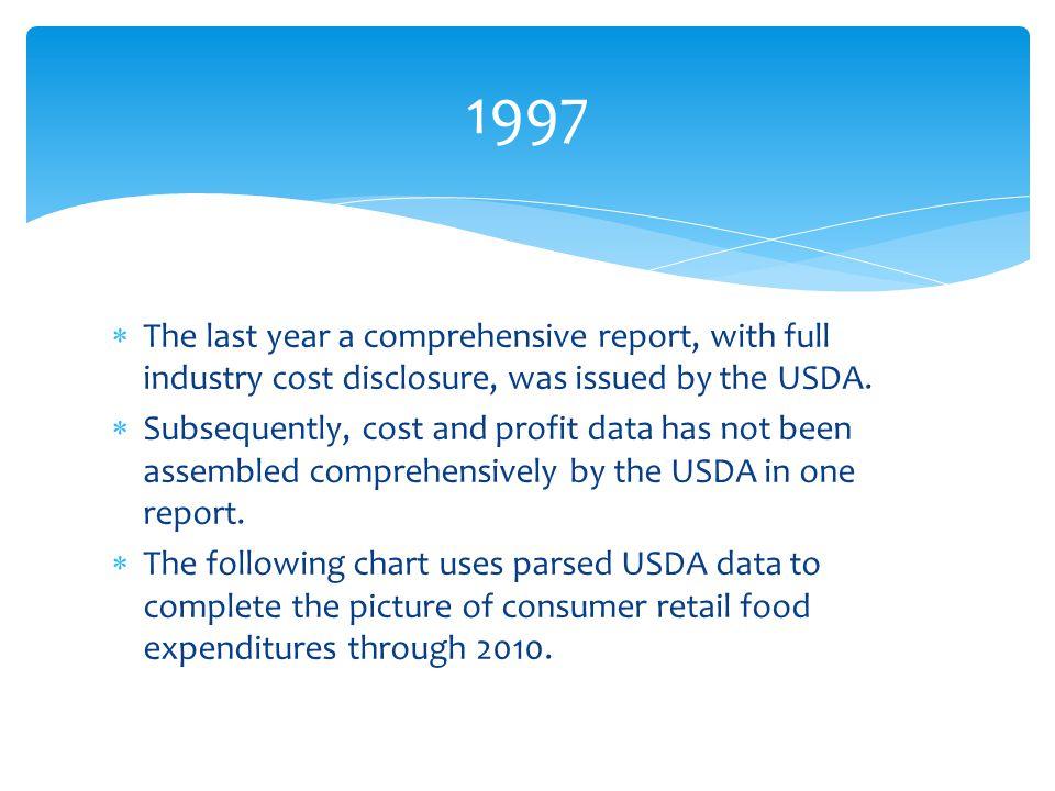 U.S. Consumer Expenditures in Billions of Dollars Source: Economic Research Service/USDA