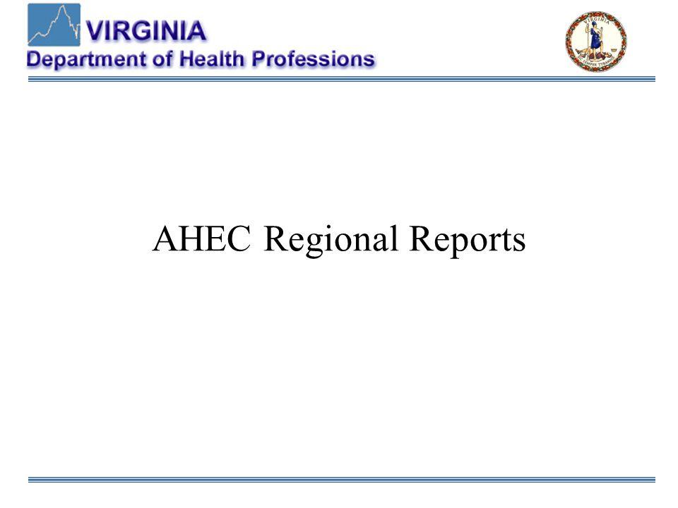 AHEC Regional Reports