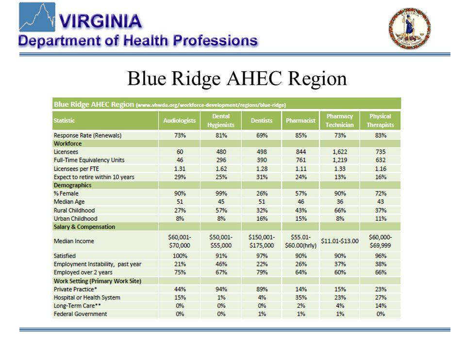 Blue Ridge AHEC Region