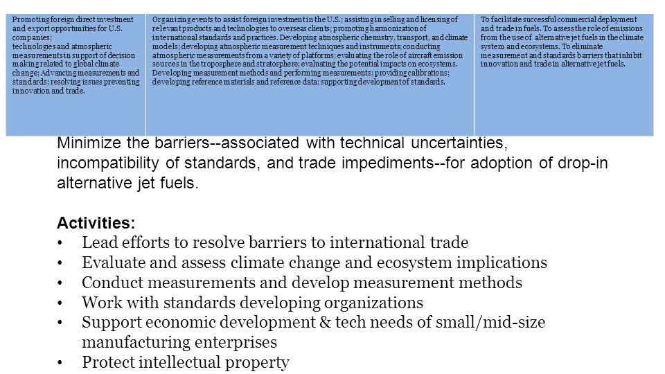 Minimize the barriers--associated with technical uncertainties, incompatibility of standards, and trade impediments--for adoption of drop-in alternati