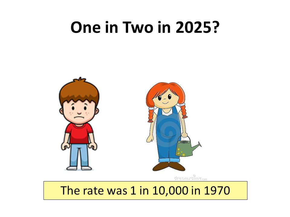 One in Two in 2025 The rate was 1 in 10,000 in 1970
