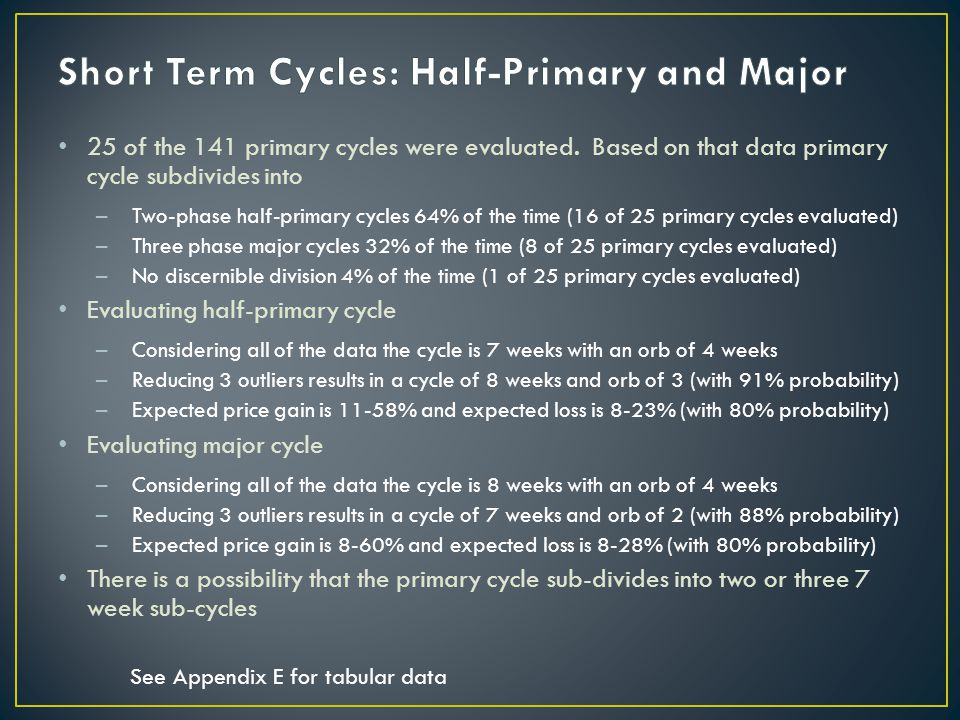 25 of the 141 primary cycles were evaluated.