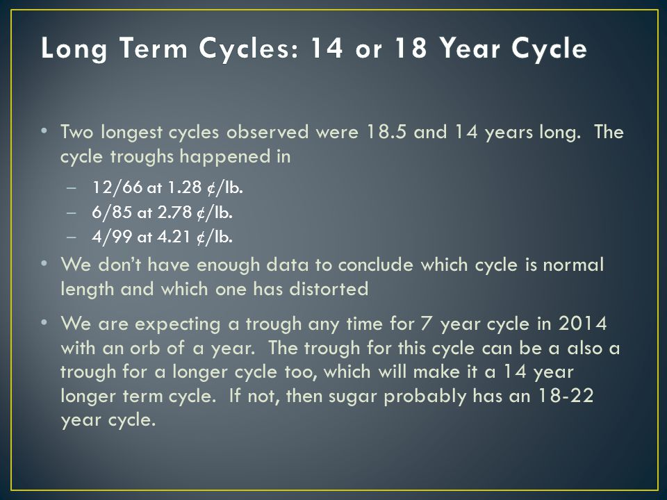 Two longest cycles observed were 18.5 and 14 years long.