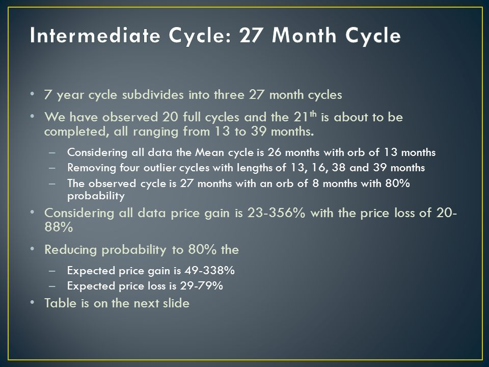 7 year cycle subdivides into three 27 month cycles We have observed 20 full cycles and the 21 th is about to be completed, all ranging from 13 to 39 months.