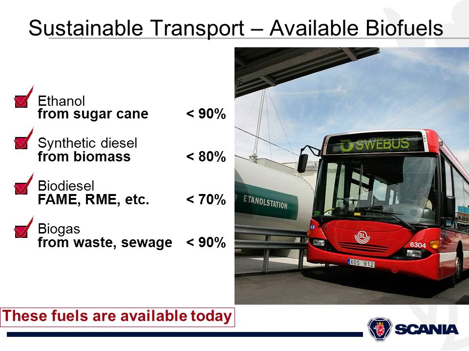 Sustainable Transport – Available Biofuels Ethanol from sugar cane < 90% Synthetic diesel from biomass < 80% Biodiesel FAME, RME, etc.