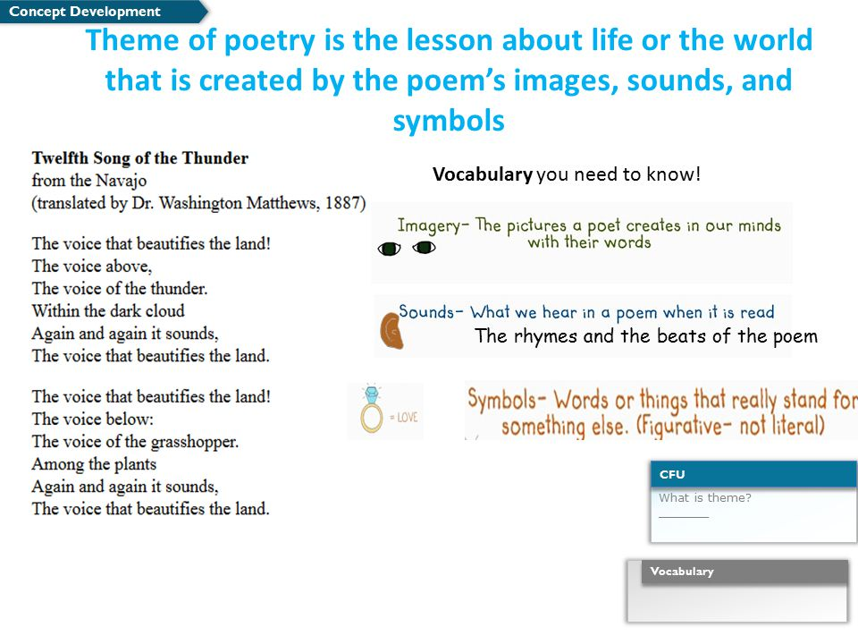 Theme of poetry is the lesson about life or the world that is created by the poem's images, sounds, and symbols Concept Development What is theme? ___