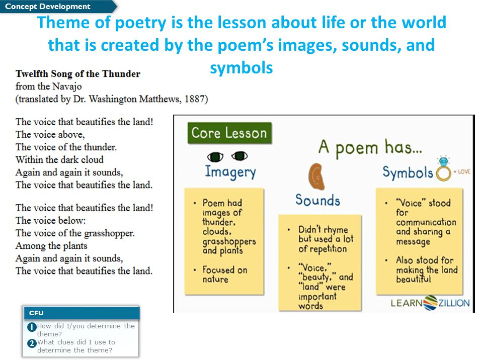How did I/you determine the theme? What clues did I use to determine the theme? CFU 1 2 Concept Development Theme of poetry is the lesson about life o