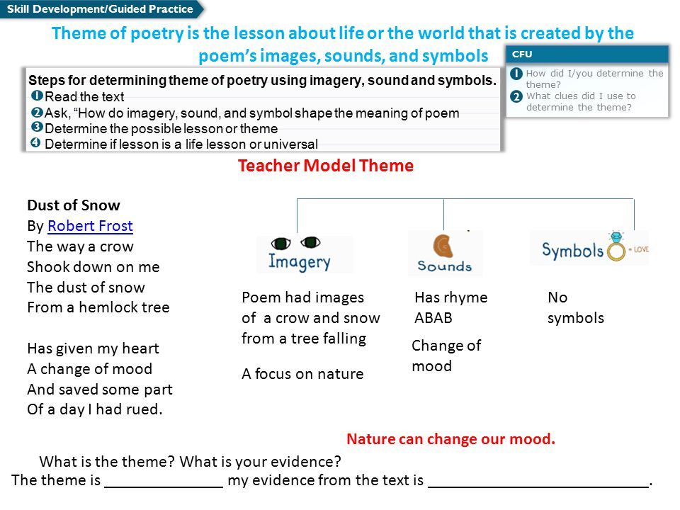 Skill Development/Guided Practice What is the theme? What is your evidence? How did I/you determine the theme? What clues did I use to determine the t