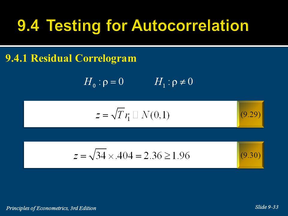 9.4.1Residual Correlogram