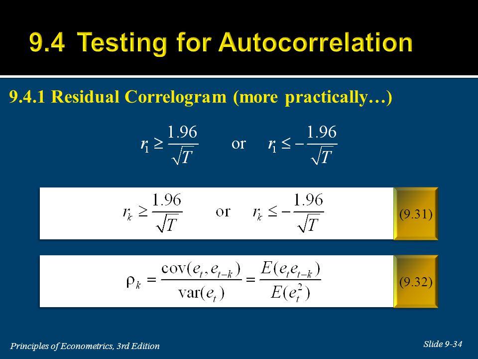9.4.1Residual Correlogram (more practically…)
