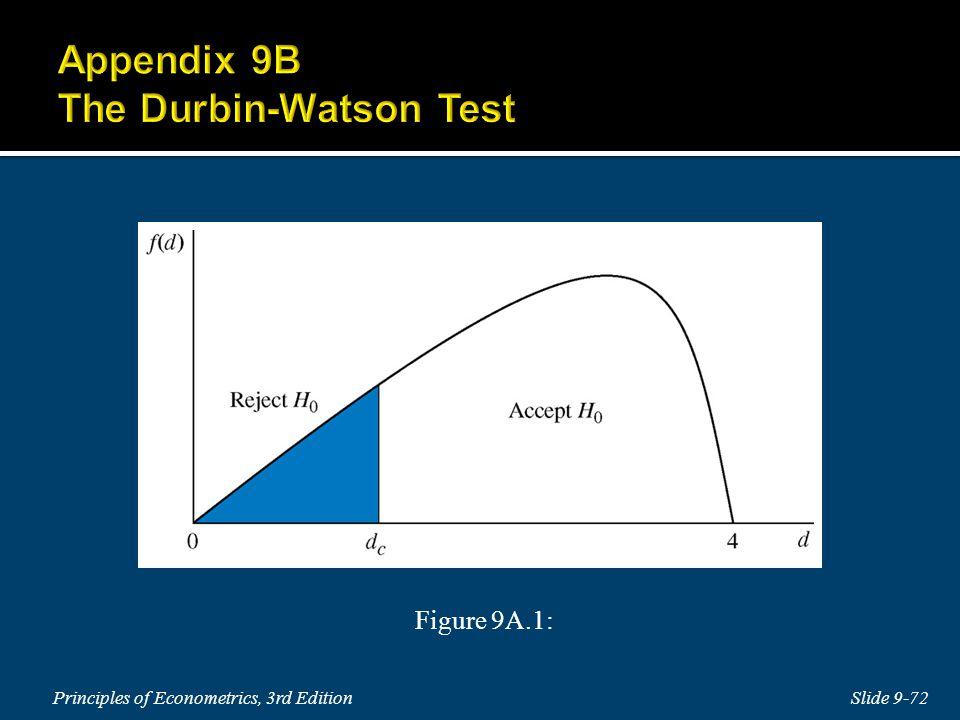 Figure 9A.1: Principles of Econometrics, 3rd Edition Slide 9-72