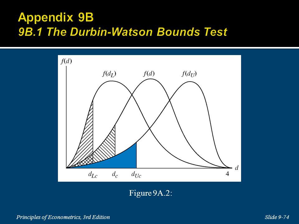 Figure 9A.2: Principles of Econometrics, 3rd Edition Slide 9-74