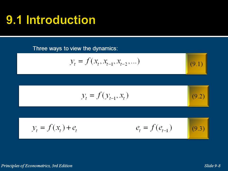 Three ways to view the dynamics: