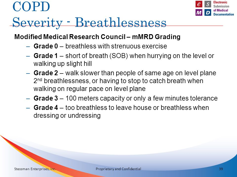 COPD Severity - Breathlessness Modified Medical Research Council – mMRD Grading –Grade 0 – breathless with strenuous exercise –Grade 1 – short of brea