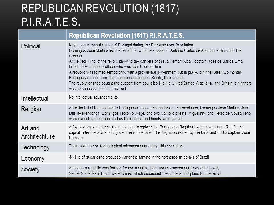 REPUBLICAN REVOLUTION (1817) P.I.R.A.T.E.S. Republican Revolution (1817) P.I.R.A.T.E.S.