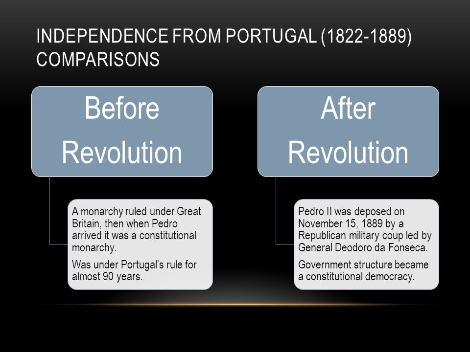 INDEPENDENCE FROM PORTUGAL (1822-1889) COMPARISONS Before Revolution A monarchy ruled under Great Britain, then when Pedro arrived it was a constitutional monarchy.