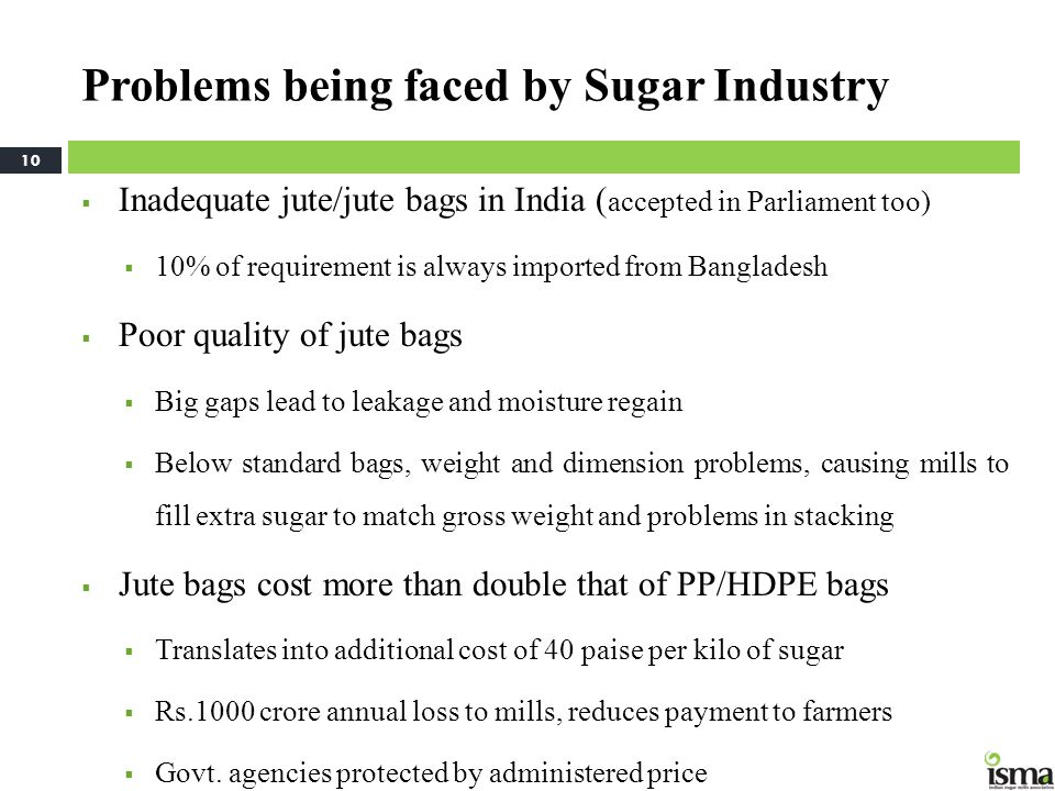Problems being faced by Sugar Industry  Inadequate jute/jute bags in India ( accepted in Parliament too)  10% of requirement is always imported from Bangladesh  Poor quality of jute bags  Big gaps lead to leakage and moisture regain  Below standard bags, weight and dimension problems, causing mills to fill extra sugar to match gross weight and problems in stacking  Jute bags cost more than double that of PP/HDPE bags  Translates into additional cost of 40 paise per kilo of sugar  Rs.1000 crore annual loss to mills, reduces payment to farmers  Govt.