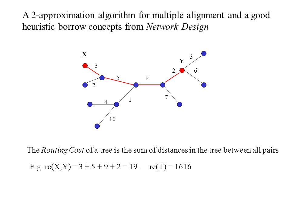 A 2-approximation algorithm for multiple alignment and a good heuristic borrow concepts from Network Design 3 2 4 10 59 2 7 6 3 The Routing Cost of a tree is the sum of distances in the tree between all pairs X Y E.g.