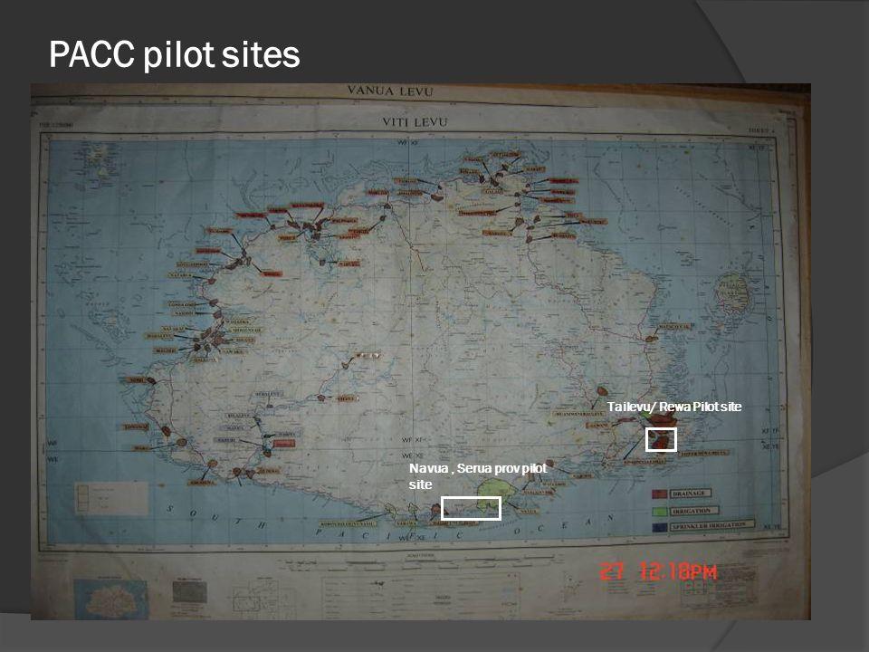 PACC pilot sites Tailevu/ Rewa Pilot site Navua, Serua prov pilot site