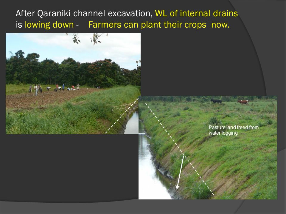 After Qaraniki channel excavation, WL of internal drains is lowing down - Farmers can plant their crops now.