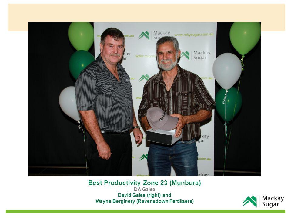 Best Productivity Zone 23 (Munbura) DA Galea David Galea (right) and Wayne Berginery (Ravensdown Fertilisers)